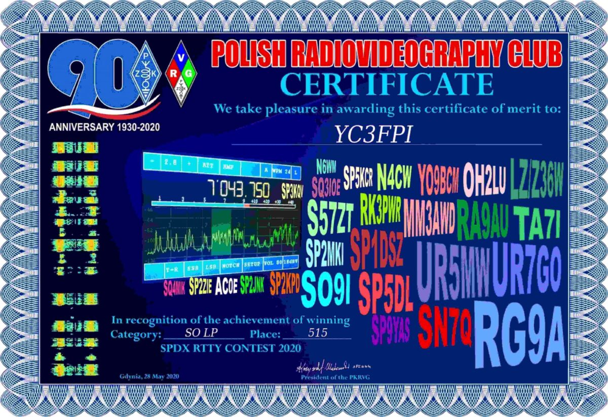 Participation in the SPDX RTTY 2020